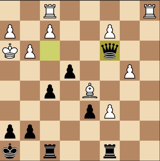 Crucial final position